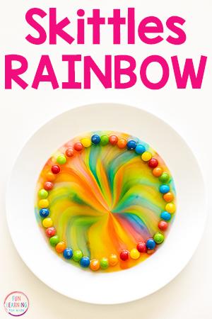 Skittles rainbow candy experiment.